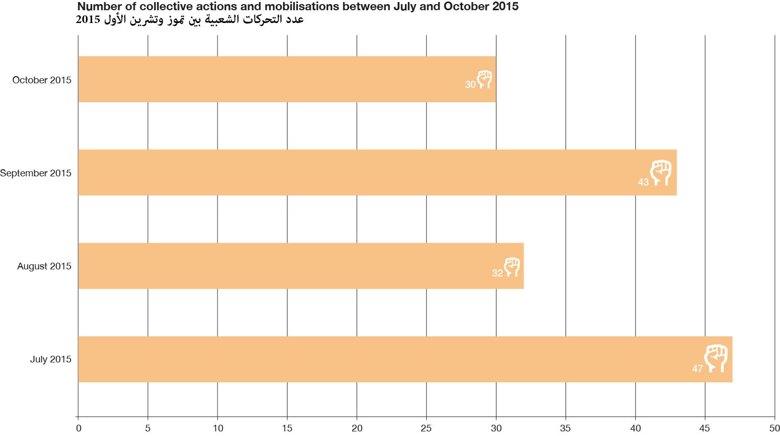 العجز الكلي المستهدف 8.4% يوازي 438.594 مليار جنيه مقابل 9.8% يوازي 431.081  مليارا متوقعة في 2017-2018.